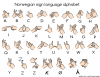 +signal+asl+language+hand+communication+Norwwegian+sign+language+alphabet+label+ clipart